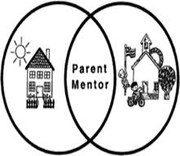 Parent Mentor Image